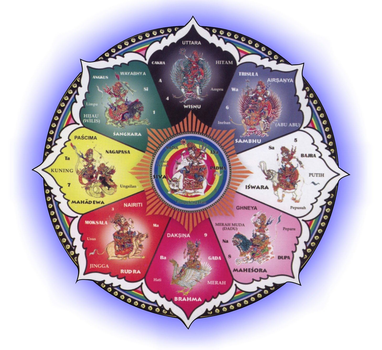 MISTERI MPU KUTURAN – SatyaWedha